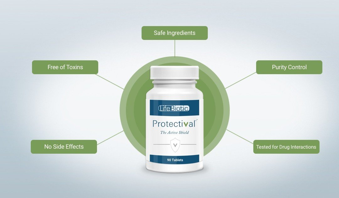 Protectival's Multi Layered Safety